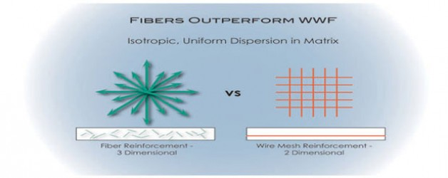 Value Engineering Supports Fiber Reinforced Concrete