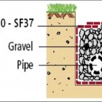Typar---Filtration-and-Drainage